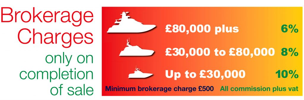 Brokerage charges - Up to £30,000 = 10%.  £30,000 to £80,000 = 8%.  £80,000 plus = 6%