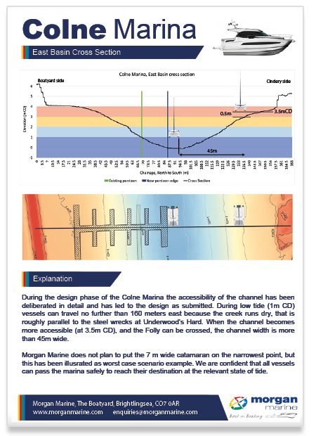 Colne Marina - East Basin Cross Section (poster thumbnail)